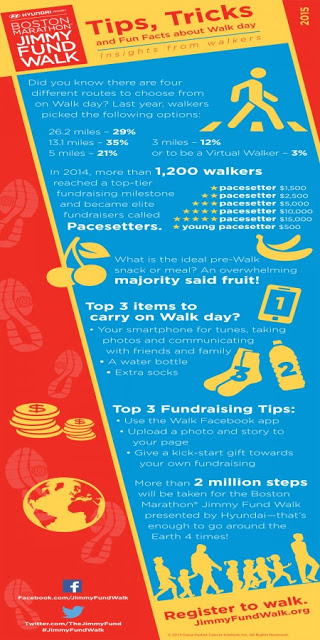 Tips-and-Tricks-for-the-Walk-Day-450×900