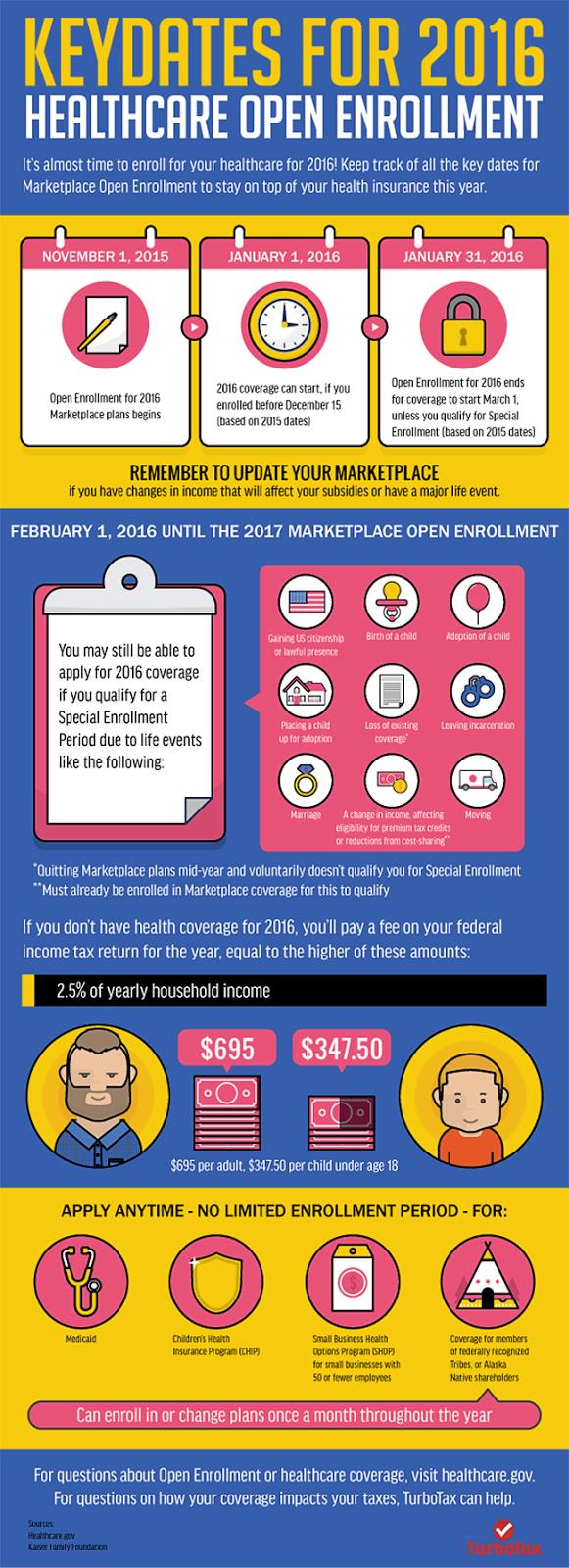 healthcare-infographic