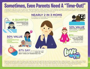 luvs-what-parents-value-infographic-final-page-001