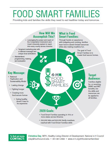 FoodSmartFamiliesInfographic (1)