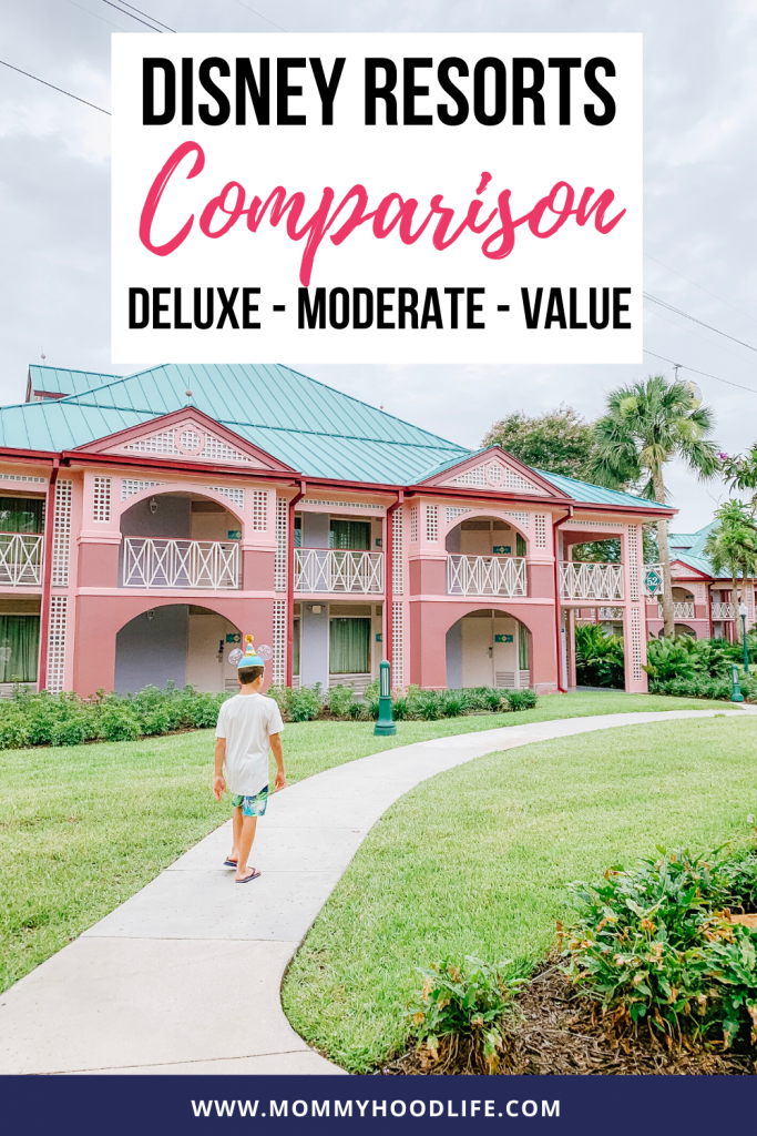 Disney Resorts Comparison Deluxe Resorts, Moderate Resorts, Value Resorts